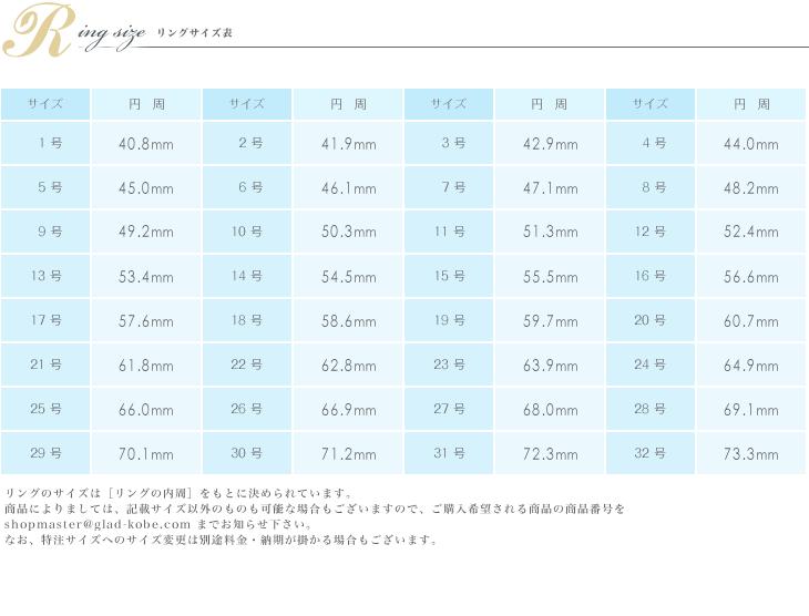 リングのサイズ表